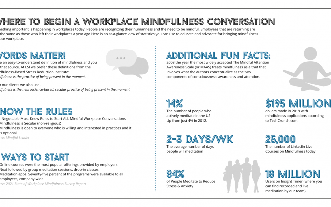 Where to Begin A Workplace Mindfulness Conversation